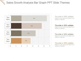 Sales Growth Analysis Bar Graph Ppt Slide Themes