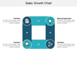 Sales Growth Chart Ppt Powerpoint Presentation Styles Design Templates Cpb