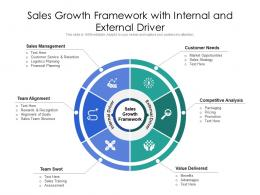 Sales Growth Framework With Internal And External Driver
