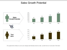 Sales Growth Potential Ppt Powerpoint Presentation Show Design Templates Cpb