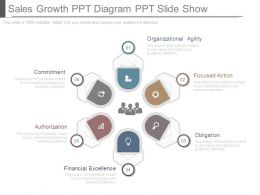 Sales Growth Ppt Diagram Ppt Slide Show