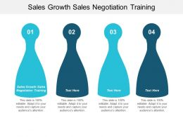 Sales Growth Sales Negotiation Training Ppt Powerpoint Presentation Gallery Skills Cpb