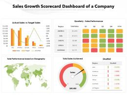 Sales Growth Scorecard Dashboard Of A Company