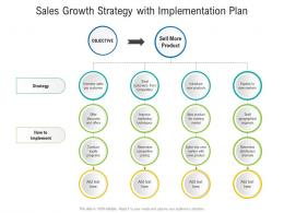 Sales Growth Strategy With Implementation Plan