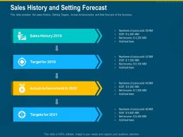 Sales History And Setting Forecast Investment Pitch Raise Funding Series B Venture Round