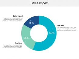 Sales Impact Ppt Powerpoint Presentation Gallery Professional Cpb