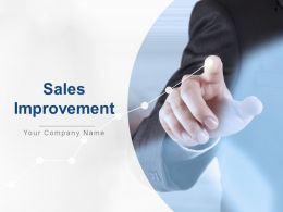 Sales Improvement Financial Management Performance Strategy Risk