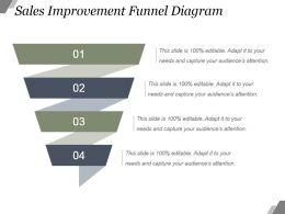 Sales Improvement Funnel Diagram Powerpoint Slide Ideas