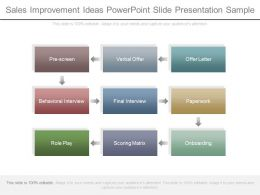Sales Improvement Ideas Powerpoint Slide Presentation Sample