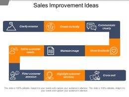 Sales Improvement Ideas Powerpoint Templates