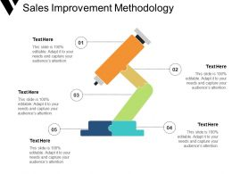 Sales Improvement Methodology