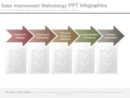 Sales Improvement Methodology Ppt Infographics
