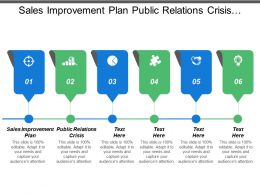 Sales Improvement Plan Public Relations Crisis Marketing Plan