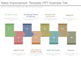 Sales Improvement Template Ppt Example File