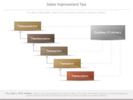 Sales Improvement Tips Ppt Powerpoint Slide Deck Template