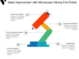 Sales Improvement With Microscope Having Five Points