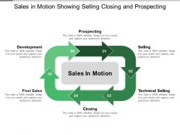 Sales In Motion Showing Selling Closing And Prospecting