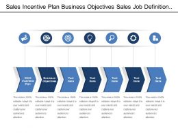 Sales Incentive Plan Business Objectives Sales Job Definition
