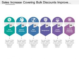 Sales Increase Covering Bulk Discounts Improve Marketing Geographical Channels