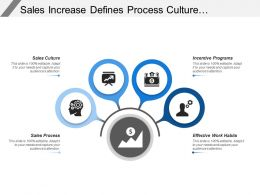 Sales Increase Defines Process Culture Incentive Programs And Effective Work