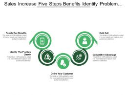 Sales Increase Five Steps Benefits Identify Problem Competitive Advantage And Cold Call