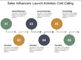 Sales Influencers Launch Activities Cold Calling Marketing Campaigns Cpb