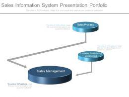 sales information system presentation portfolio