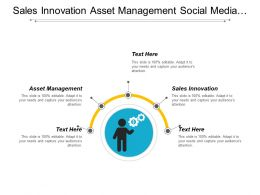 Sales Innovation Asset Management Social Media Engagement Tools