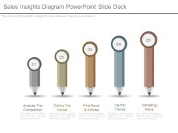 Sales Insights Diagram Powerpoint Slide Deck