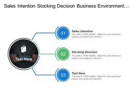 Sales Intention Stocking Decision Business Environment Professional Schedule