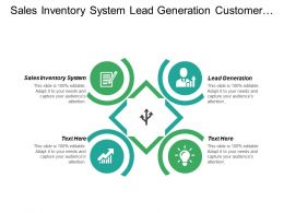 Sales Inventory System Lead Generation Customer Satisfaction Surveys Cpb
