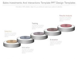 Sales Investments And Interactions Template Ppt Design Templates