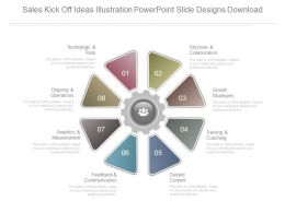 Sales Kick Off Ideas Illustration Powerpoint Slide Designs Download