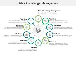 Sales Knowledge Management Ppt Powerpoint Presentation Ideas Layout Cpb
