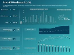 Sales KPI Dashboard Ppt Powerpoint Presentation Show Outline