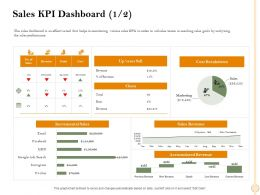 Sales KPI Dashboard Total M2470 Ppt Powerpoint Presentation Summary Background Designs