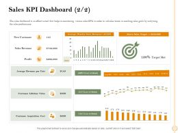Sales KPI Dashboard Unit M2471 Ppt Powerpoint Presentation Slides Background Image