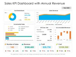 Sales KPI Dashboard With Annual Revenue
