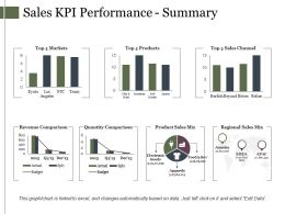 Sales Kpi Performance Summary Ppt Sample Presentations