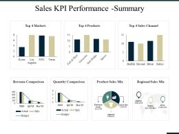 Sales Kpi Performance Summary Ppt Summary Gridlines