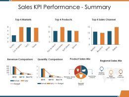 Sales Kpi Performance Summary Ppt Template