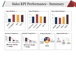 Sales Kpi Performance Summary Presentation Images