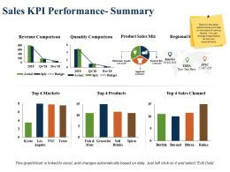 Sales Kpi Performance Summary Revenue Comparison Product Sales Mix