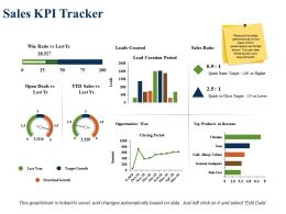 Sales Kpi Tracker Lead Creation Period Sales Ratio