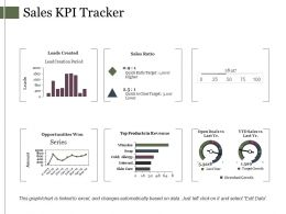 Sales Kpi Tracker Ppt Samples