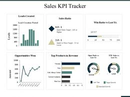 Sales Kpi Tracker Ppt Summary Grid