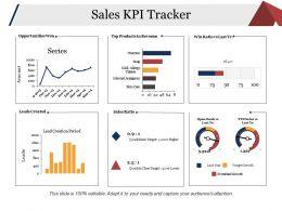 Sales Kpi Tracker Presentation Examples
