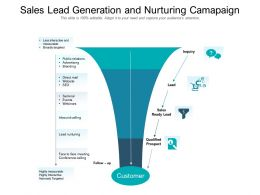 Sales Lead Generation And Nurturing Camapaign