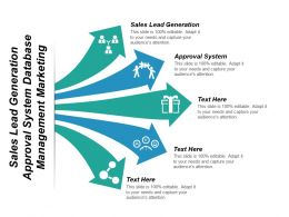 Sales Lead Generation Approval System Database Management Marketing Cpb