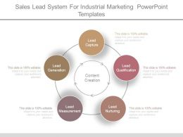 Sales Lead System For Industrial Marketing Powerpoint Templates